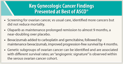 Screening For Ovarian Cancer May Do More Harm Than Good The Asco Post