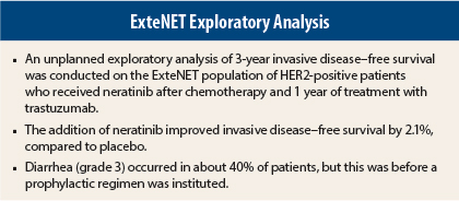 Exploratory Analysis of ExteNET Trial Shows Consistency of