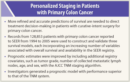 Further Individualizing Staging Offers Benefits In Patients With Colon Cancer The Asco Post