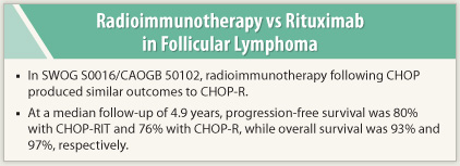 Post-CHOP Radioimmunotherapy Comparable to Rituximab with