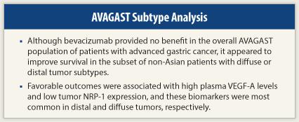 gastric cancer bevacizumab
