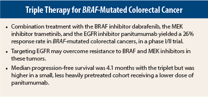 Triple Inhibition May Cripple Braf Mutated Colorectal Cancer The Asco Post
