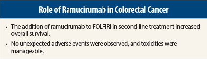 Addition Of Ramucirumab To Second Line Folfiri Improves Overall Survival In Metastatic Colorectal Cancer The Asco Post