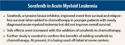 First Randomized Trial to Show Benefit of Tyrosine Kinase
