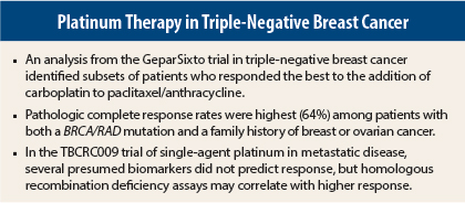 studies breast cancer Triple negative